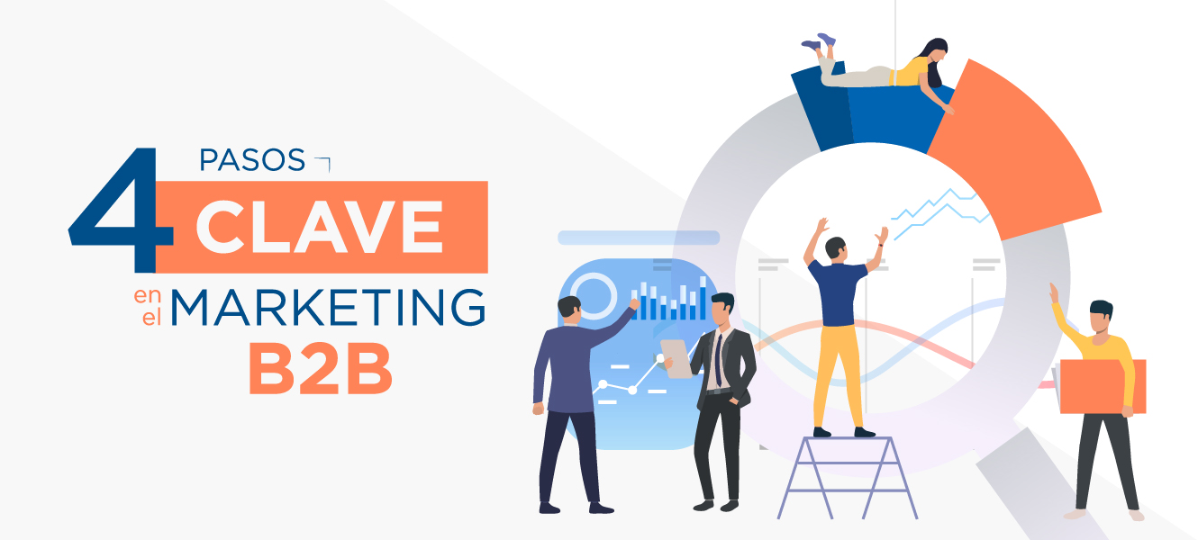 Pasos clave en marketing B2B